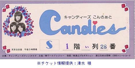 750424文京公会堂チケット.JPG